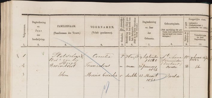 Population register