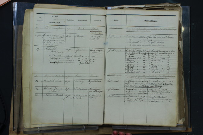 Prostitution register, entry for Wilhelmina Alberts