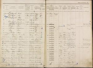 Population register of Carolus Demessemaecker
