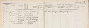 1900-1911 Ginneken-Bavel population record
