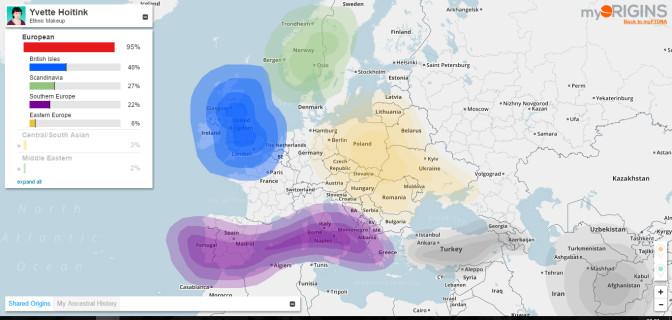 Ethnicity predictions FamilyTreeDNA