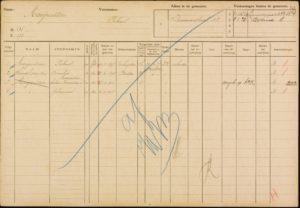 Population Register Breda 1918-1937
