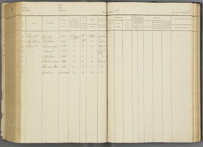 1849-1859 population register