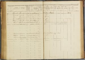 1870-1880 population register