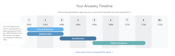 23andMe timeline prediction